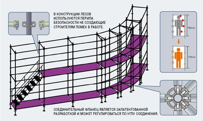 ScaSysPar0201